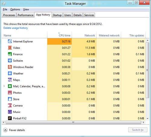 Windows 8 Task Manager